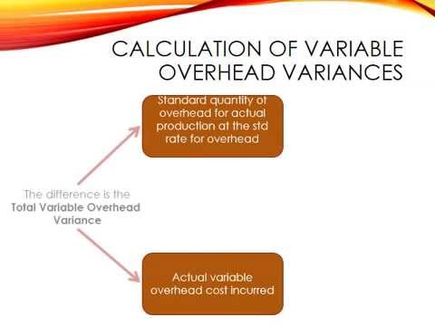 Calculating Variable Overhead Variances