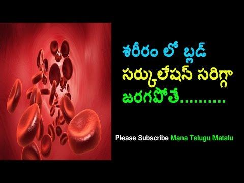 Danger of Poor Circulation/ Warning SignsII Health Facts Telugu