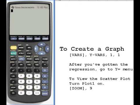 Using the TI-83/84 Calculator for Linear Regressions