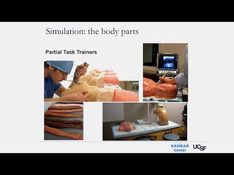 Using Technology Simulation and Standardized Patients