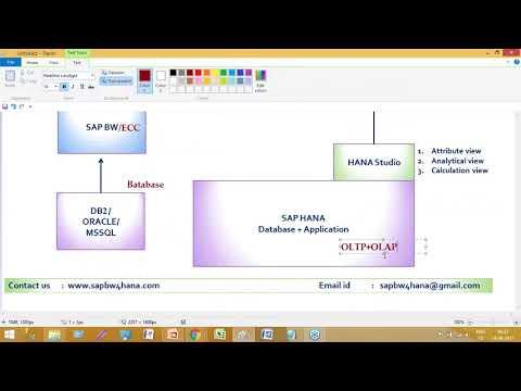 SAP BW4HANA Training Tutorial For Beginners Video 1