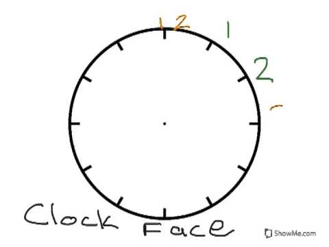 Putting Numbers on a Clock