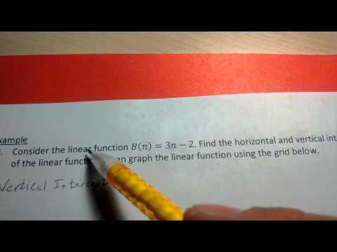 3.7 Video (9) - Finding the Vertical Intercept