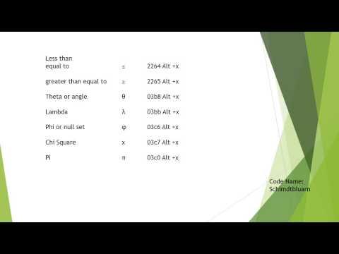 How to Insert common mathematical symbols like Alpha Beta Gamma in Microsoft Word