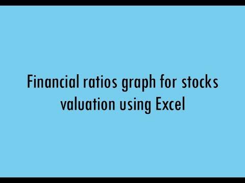 Financial ratios graphs  in Excel- financials rations