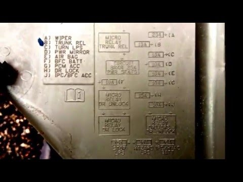 Chevy Malibu 1997-2005 Fuse Box Location