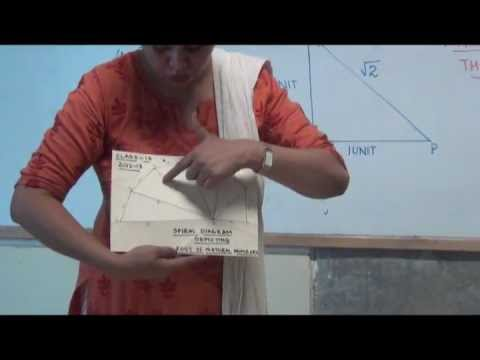 Lab9- Square Root Spiral by JM.flv