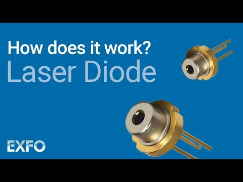 Laser Diode - EXFO animated glossary of Fiber Optics