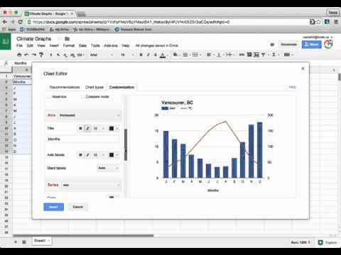 Climate Graphs Using Google Sheets