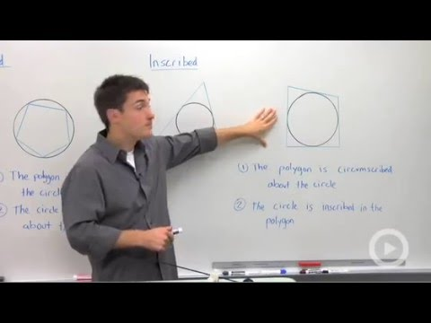 Circumscribed and Inscribed Circles and Polygons