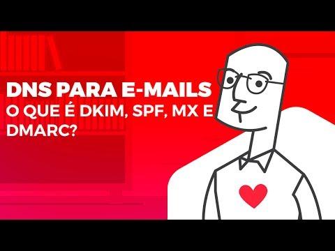 O que é DKIM, SPF, MX e DMARC?