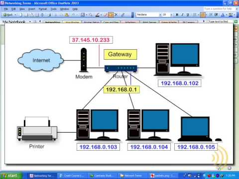 Wireless Networking - What Is Your Gateway?
