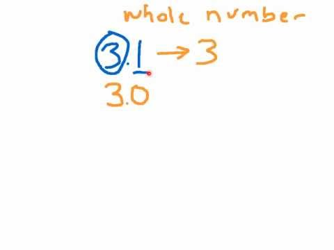 Rounding Decimals to Whole Numbers