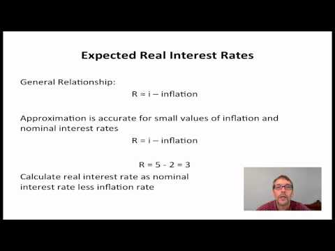 2 - Expected Real Interest Rates