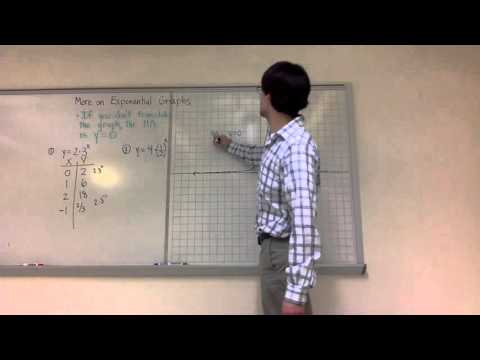 More on Exponential Graphs (8-1-2)