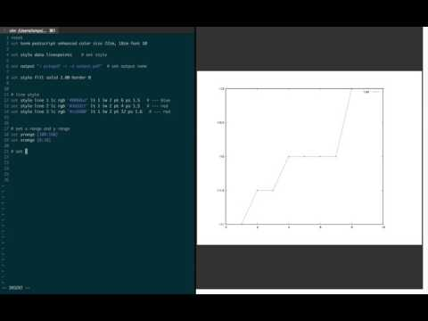 How to draw linespoints figure using gnuplot?