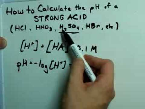 Calculate pH of a Strong Acid