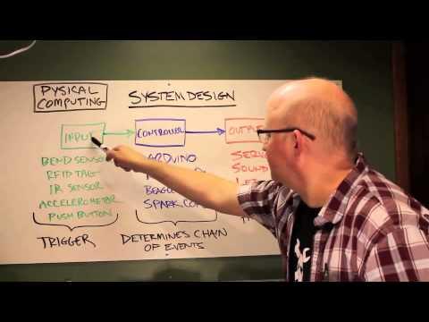 DIY Animatronics Episode 1: System Design