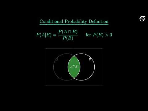 An Introduction to Conditional Probability