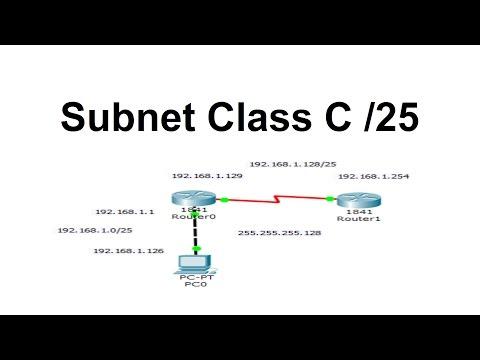 Subnet Class C 25 bits