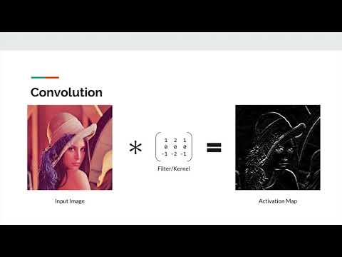 Convolutional Neural Networks - What Convolution is and how to use it
