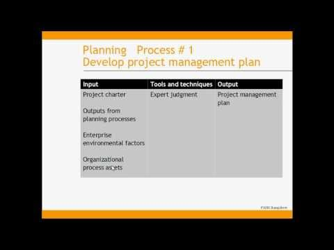 PMdistilled PMBOK Module#6  Develop project management plan
