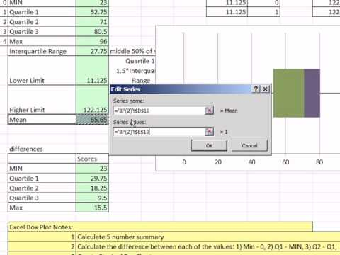 Excel 2010 Statistics #28: Box & Whisker Plot: Stacked Bar with Mean Point Plotted and Outlier Lines