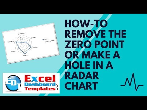 How-to Remove The Zero Point or Make a Hole in an Excel Radar Chart