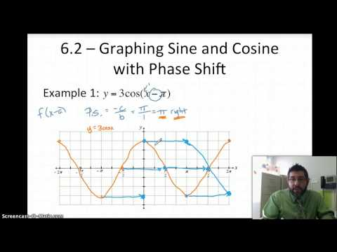 Graphing Sine and Cosine with a Phase Shift