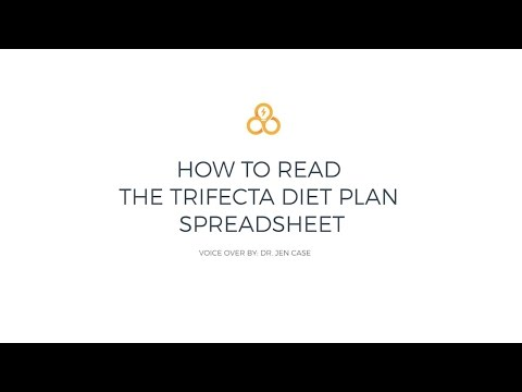 Trifecta Nutrition: Diet Template Spreadsheet Guide