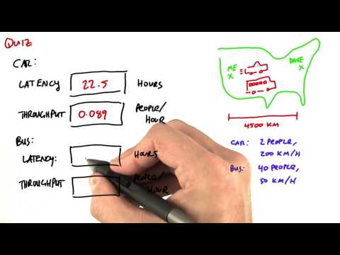 Latency vs Bandwidth - Intro to Parallel Programming