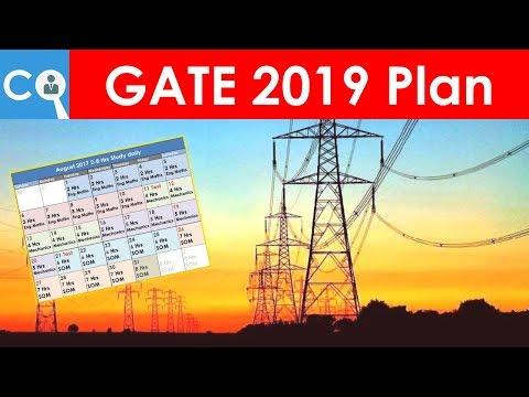 GATE 2019 Plan for Electrical Engineering   BATMAN Plan