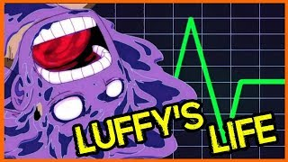 Download Luffy's Shrinking Life Span - One Piece Discussion Video