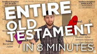 The Old Testament in 8 minutes