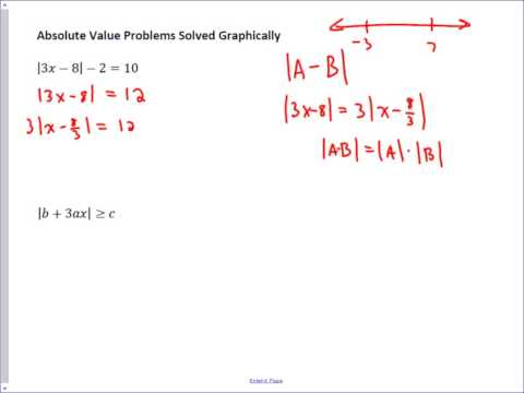 Interpreting Absolute Value Graphically