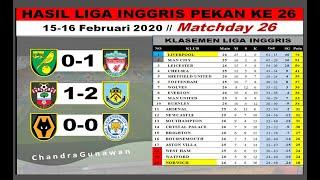 Hasil Liga Inggris Tadi Malam - Hasil Norwich VS Liverpool dan Klasemen 16 Februari 2020