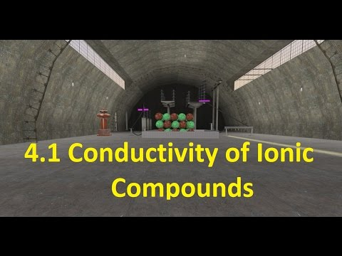 4.1 Conductivity of Ionic Compounds [SL IB Chemistry]