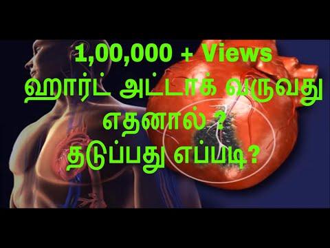 ஹார்ட் அட்டாக் வருவது எதனால் ? தடுப்பது எப்படி | Reasons for heart attack in tamil
