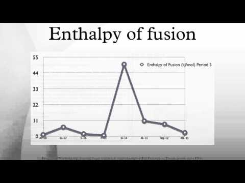Enthalpy of fusion