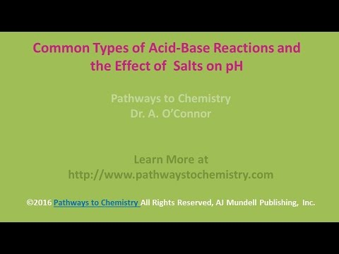 Common Types of Acid-Base Reactions and the Effect of Salts on pH