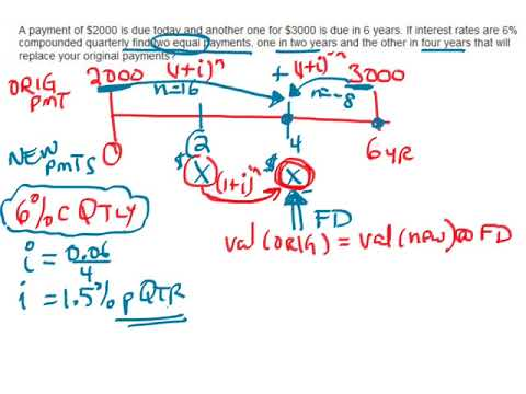 equation of value problem