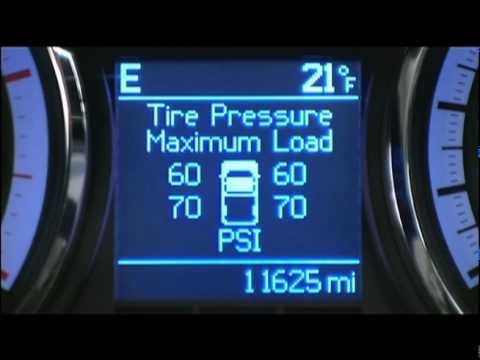 Car Care Tip: Ensuring proper tire pressure