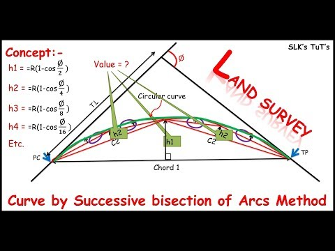 Curve setting out by successive bisection of arcs