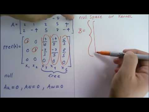 Fastest and Easiest Way to Find a Basis for the Null Space or Kernel of a Matrix