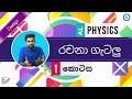 Al Physics Sinhala (2020) - Essay (රචනා/rachana) Discussion - Part 1