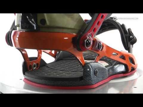 Snowboard Binding Guide