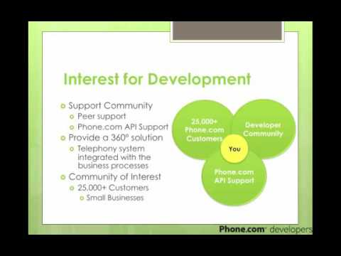 Phone com Webinar   The Phone com API and How It Can Work for You