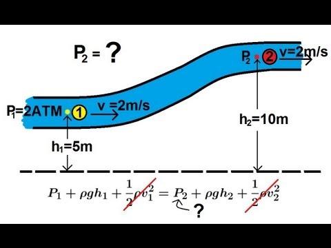 Physics Fluid Flow (1 of 7) Bernoulli's Equation