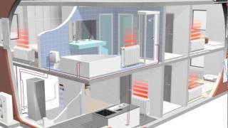 Daikin Altherma HT split (3D animation)