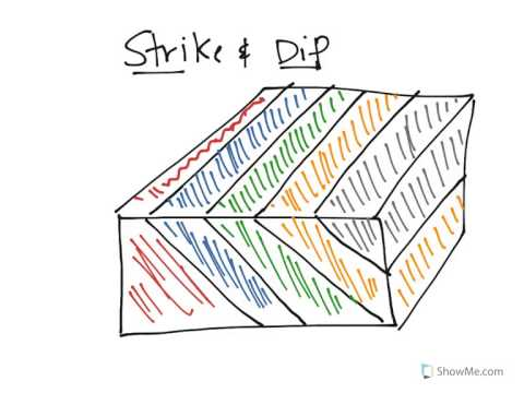 Physical Geology: Structure, strike and dip